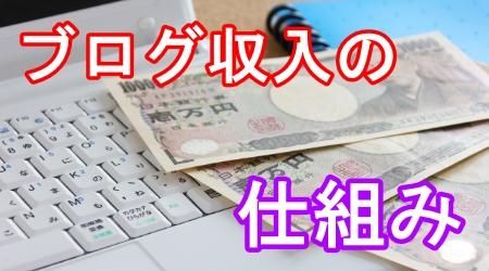 ブログ収入仕組み.jpg